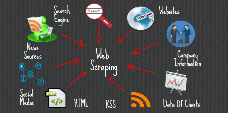 webscraping